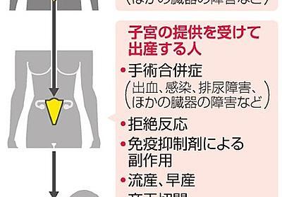 (社説)子宮移植 課題解決 透明性もって:朝日新聞デジタル
