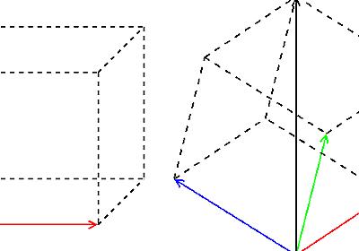 ゲームミュージックと生存確認をかねた画期的な: WEB仕様におけるHSL色空間の混沌