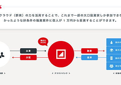 【クチコミ】累計利息58万円!ソーシャルレンディングのおすすめ業者を比較。 : まだ東京で消耗してるの?