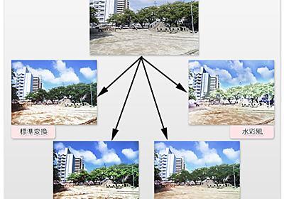 写真を絵のようにする写真加工技術「PhotoDramatica-PRO」 – あやえも研究所