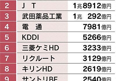 M&A「のれん」費用計上検討 買収額の上乗せ分 国際会計基準 日本勢、14兆円減益要因 :日本経済新聞