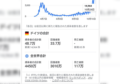 「日本に住んでいる人には、パンデミックの本当の怖さは分からない」~ドイツ在住ジャーナリストが警告、その反響 - Togetter