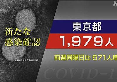 東京都 新型コロナ 1979人感染確認 前週木曜日比で671人増   新型コロナ 国内感染者数   NHKニュース