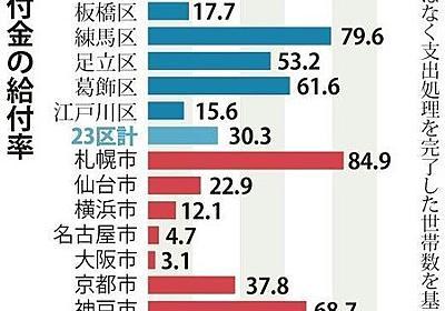 河村たかし名古屋市長は名古屋市の特別定額給付金支給率4.7%の状況下でリコール運動なんかやってる場合か! - しいたげられたしいたけ