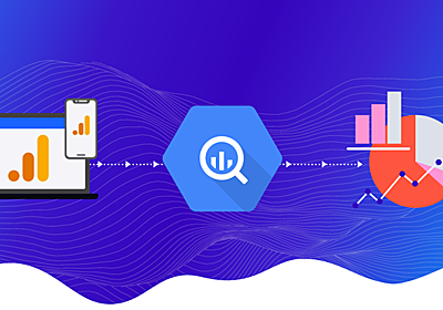 Ultimate Guide to Querying Google Analytics 4 Properties or Firebase Data in BigQuery | Bounteous