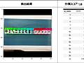 深層学習で麻雀の点数を自動計算してみた! - Platinum Data Blog by BrainPad