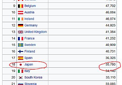 欧州からは「日本だけが勝手にどんどん貧しくなっている」ように見えている - エストニア共和国より愛をこめて