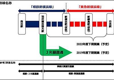 西谷~日吉間の鉄道新線「相鉄新横浜線」「東急新横浜線」に名称決定 相鉄・東急 | 乗りものニュース