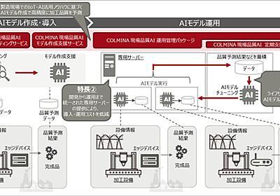 富士通が製造業向け「現場品質AI」を提供、品質維持とコスト削減の両立を支援 - クラウド Watch