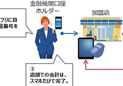 ついに決済市場の表舞台に立つNTTデータ | 日経 xTECH(クロステック)