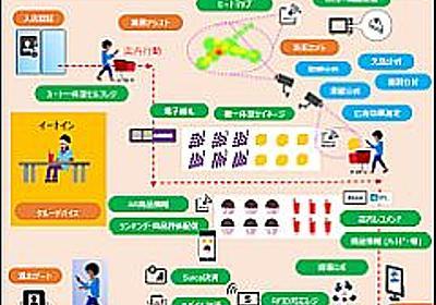 日本マイクロソフト、GitHub上でクラウドPOSなどのソースコードを公開:スマートストア構築支援に向けた取り組みの一環 - @IT