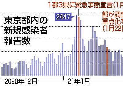 東京のコロナ感染者急減、「積極的疫学調査」縮小したから? 専門家は「無関係」:東京新聞 TOKYO Web