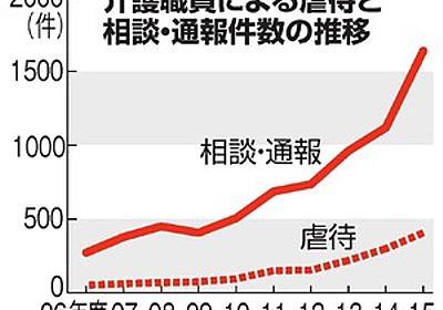 介護施設の高齢者虐待、過去最多400件超 厚労省:朝日新聞デジタル