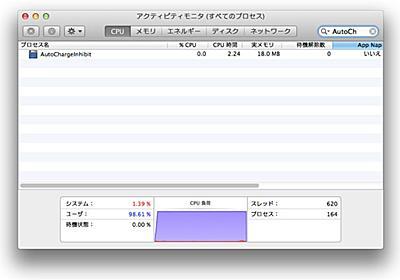 ACアダプターを接続しっぱなしでもMacBookのバッテリー充電率にあわせソフトウェア制御で充電をON・OFFできるアプリ「AutoChargeInhibit」がリリースされたので使ってみた。 | AAPL Ch.