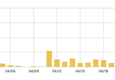 ブログの収益化で大切な数字は3つ!論理的に正しい努力を考えてみる - DiscoTech