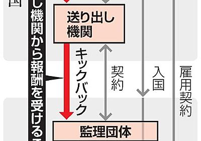 技能実習、違法謝礼横行か 監理団体に及び腰の派遣機関:朝日新聞デジタル