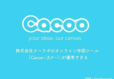 株式会社ヌーラボのオンライン作図ツール「Cacoo(カクー)」が優秀すぎる | 暇モアイ-一番大事なことは、楽しく生きること-