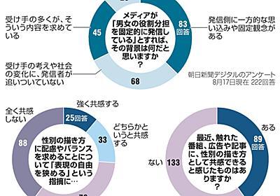 CM、ジェンダー表現に偏り? 表現の自由と兼ね合いは:朝日新聞デジタル