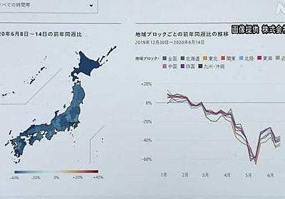 新型コロナによる経済影響データ 政府がホームページで公開 | NHKニュース