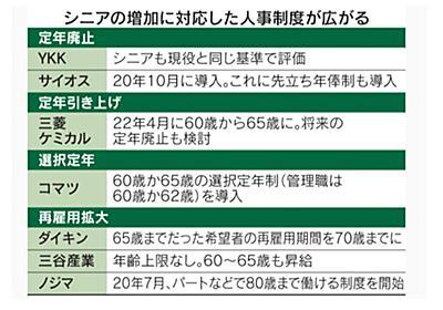 YKK、正社員の定年廃止 生涯現役時代に企業が備え: 日本経済新聞