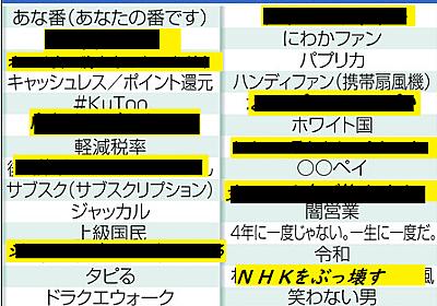 【悲報】NHKをぶっ壊す、不倫路上カーセックス、どちらも流行語に選出されず : からあげ速報