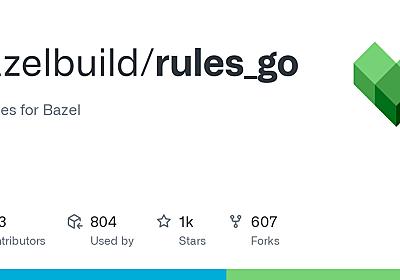 Editor setup · bazelbuild/rules_go Wiki · GitHub