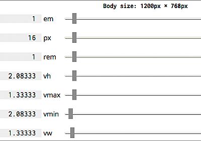 px, %, em, rem, vw, vhなど、CSSの異なる単位が互いにどのように変換されているかが分かる便利ツール | コリス