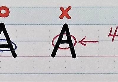 アルファベットブロック体書き方指導の現状   英語の力で開く!A+な未来の扉