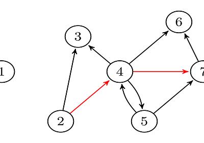 グラフ理論入門   DevelopersIO