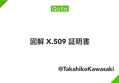 図解 X.509 証明書 - Qiita