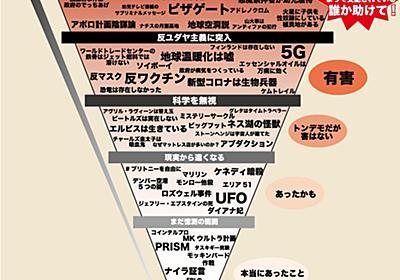 ネットで話題の「陰謀論チャート」を徹底解説&日本語訳してみた | ハーバー・ビジネス・オンライン