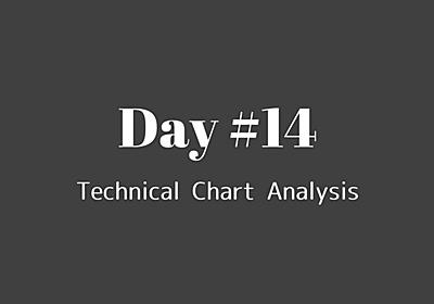 【Day-14】株価や仮想通貨で使える、5つのテクニカル分析を解説&Pythonで実装してみた - プロクラシスト