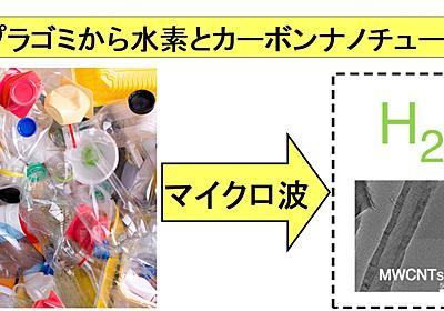 """「電子レンジ」で""""ビニール袋を宝の山にする""""技術が登場! 廃棄プラスチックから水素とカーボンナノチューブを回収できる - ナゾロジー"""