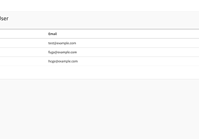 Kuroko2でReadOnly権限を追加するgemを作りました - hatappi.blog