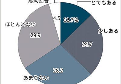 精神科医の診察、患者の4割が「説明不十分」と回答  :日本経済新聞