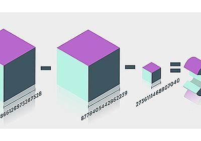 33は3つの立方数の和で表せるのか——64年来の数学上の難題が解かれる   fabcross