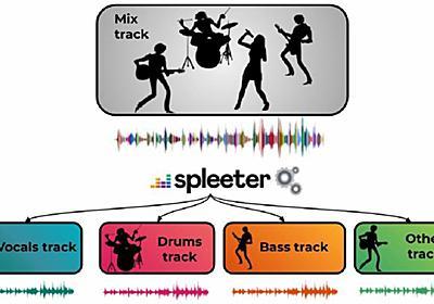 音楽データからボーカル・ドラム・ベースの音を個別に抽出できる「spleeter」 - GIGAZINE