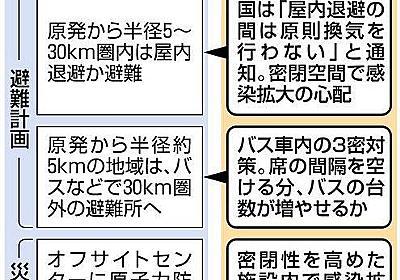 被ばく回避と換気は両立困難 専門家「コロナ収束まで原発停止を」:東京新聞 TOKYO Web
