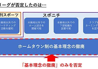 スポニチ「ホームタウン制撤廃」飛ばし記事の炎上劇を徹底分析する | 村上アシシが北海道コンサドーレ札幌とサッカー日本代表を応援するブログ