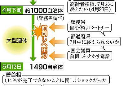 「7月完了」政権ごり押し 高齢者ワクチン接種、市区町村86%「可能」:中日新聞Web