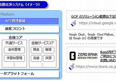 ふくおかFGのネット銀行、勘定系システムに「Google Cloud Platform」採用 開発スピード迅速化 - ITmedia NEWS