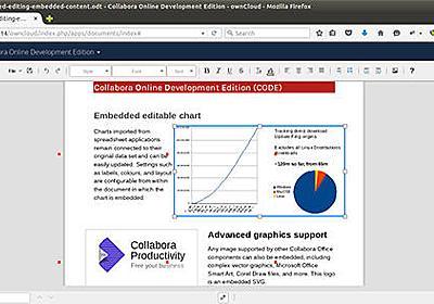 Webブラウザでワープロや表計算が使えるオープンソースの「LibreOffice Online」、開発者向けディストリビューションが公開。ownCloudもバンドル - Publickey