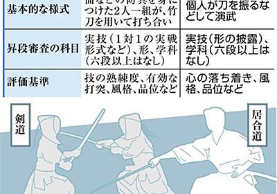 【居合道不正】剣の最高位、カネで…範士合格に計650万円要求  審査側は「誠意や」(1/3ページ) - 産経ニュース