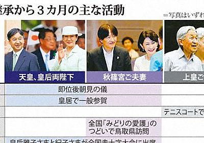 順調な船出 皇位継承3カ月 秋篠宮さま多忙 公務あり方議論深まらず - 毎日新聞