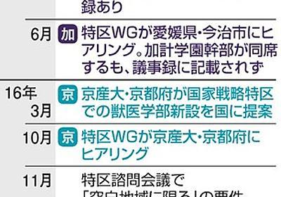 突然の「京産大外し」に困惑 元教授のインタビュー詳報:朝日新聞デジタル