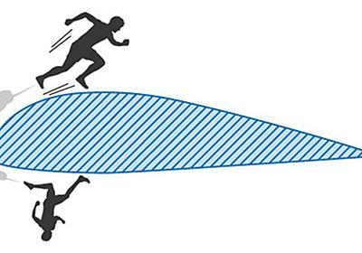 「飛行機がなぜ飛ぶか」分からないって本当?:日経ビジネス電子版