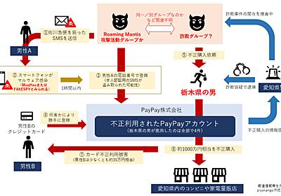 マルウェア感染によるPayPayアカウントの不正利用についてまとめてみた - piyolog