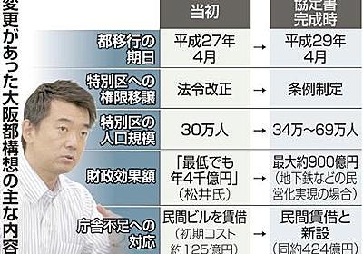 4年半かけた「大阪都構想」青写真、当初とは大きく変容 | ぶーてぃ