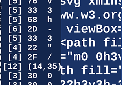 Of SVG, Minification and Gzip – Noteworthy - The Journal Blog
