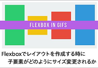Flexboxでレイアウトを作成する時に覚えておきたい、子要素がどのようにサイズ変更されるかアニメーションで解説 | コリス